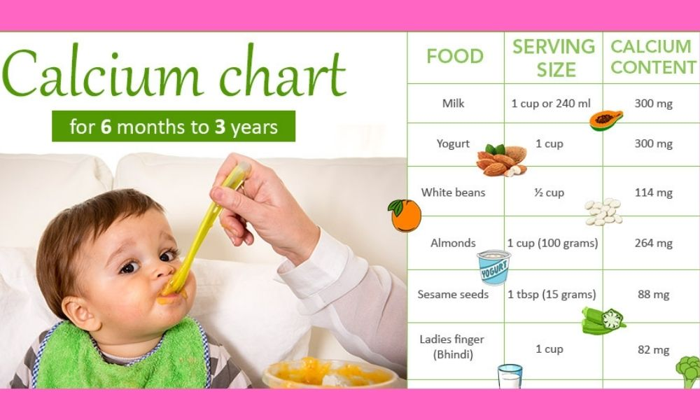 Calcium Chart  For 6 Month To 5 Year